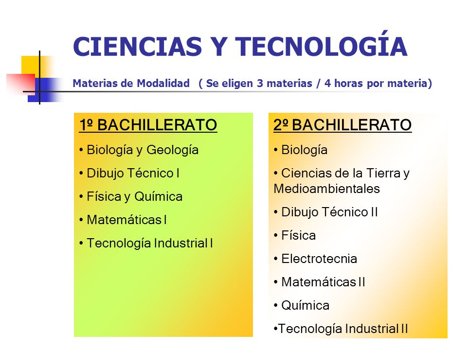 CIENCIAS Y TECNOLOGÍA Materias de Modalidad ( Se eligen 3 materias / 4 horas por materia)