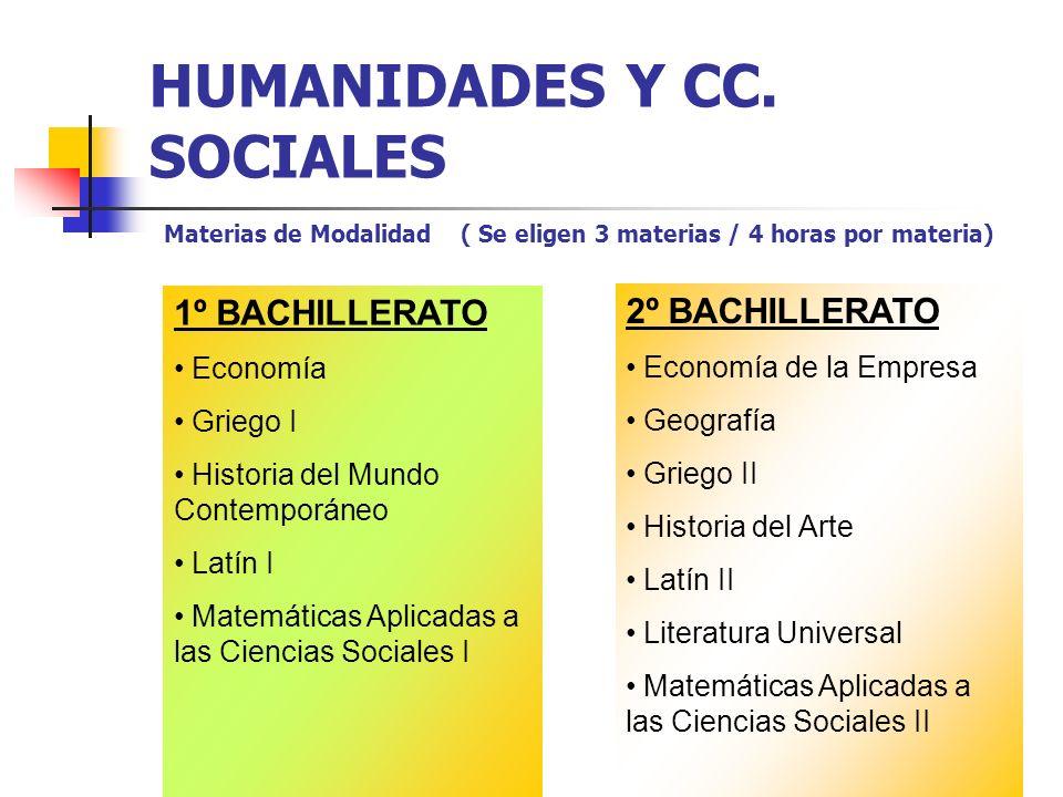 HUMANIDADES Y CC. SOCIALES Materias de Modalidad ( Se eligen 3 materias / 4 horas por materia)