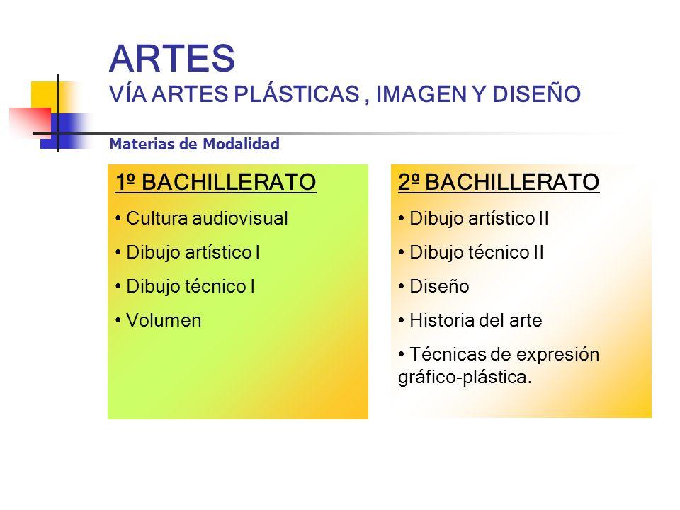 ARTES VÍA ARTES PLÁSTICAS , IMAGEN Y DISEÑO Materias de Modalidad