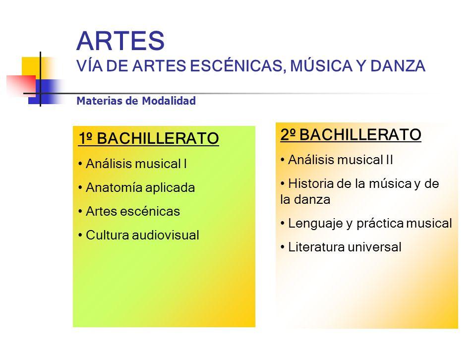 ARTES VÍA DE ARTES ESCÉNICAS, MÚSICA Y DANZA Materias de Modalidad