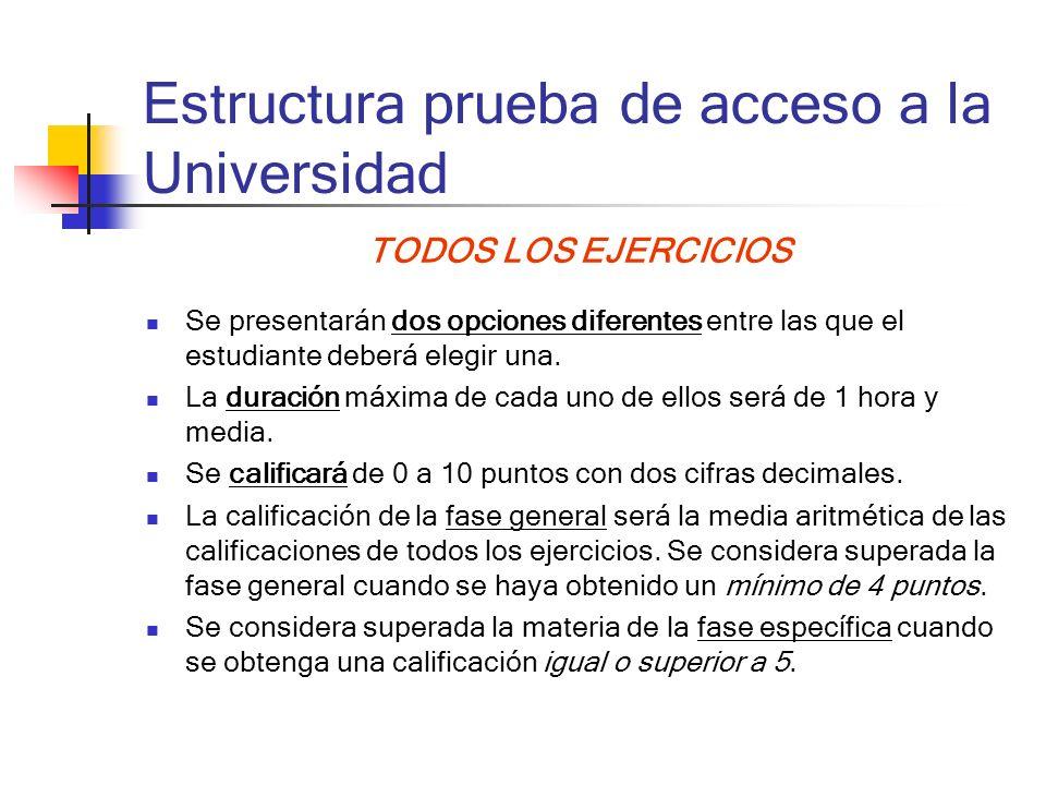 Estructura prueba de acceso a la Universidad