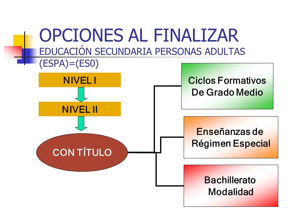 OPCIONES AL FINALIZAR EDUCACIÓN SECUNDARIA PERSONAS ADULTAS (ESPA)=(ES0)