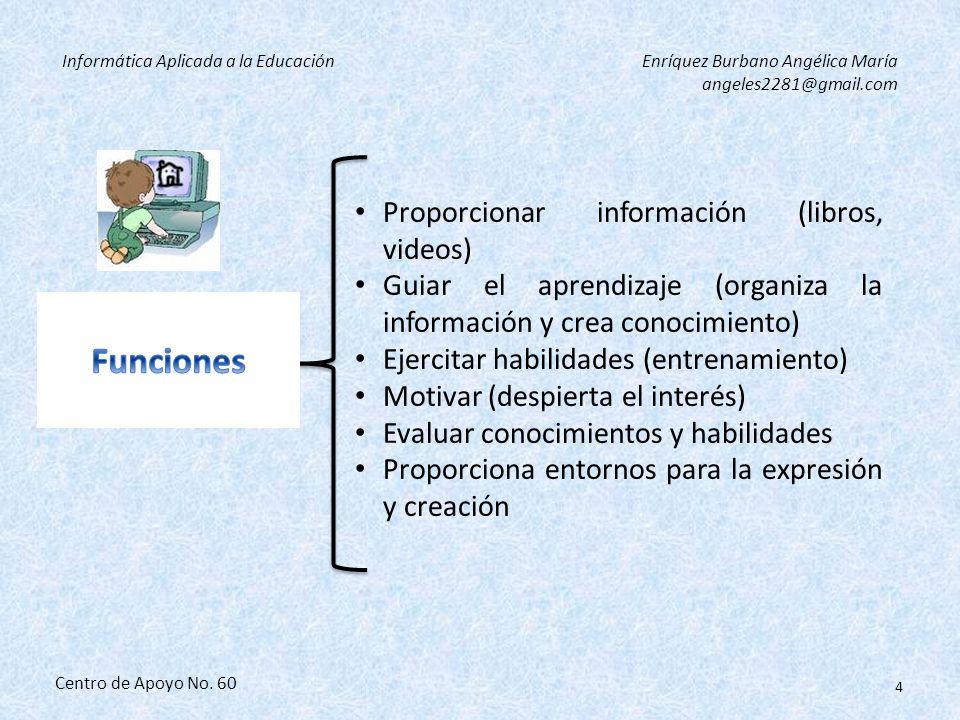Funciones Proporcionar información (libros, videos)
