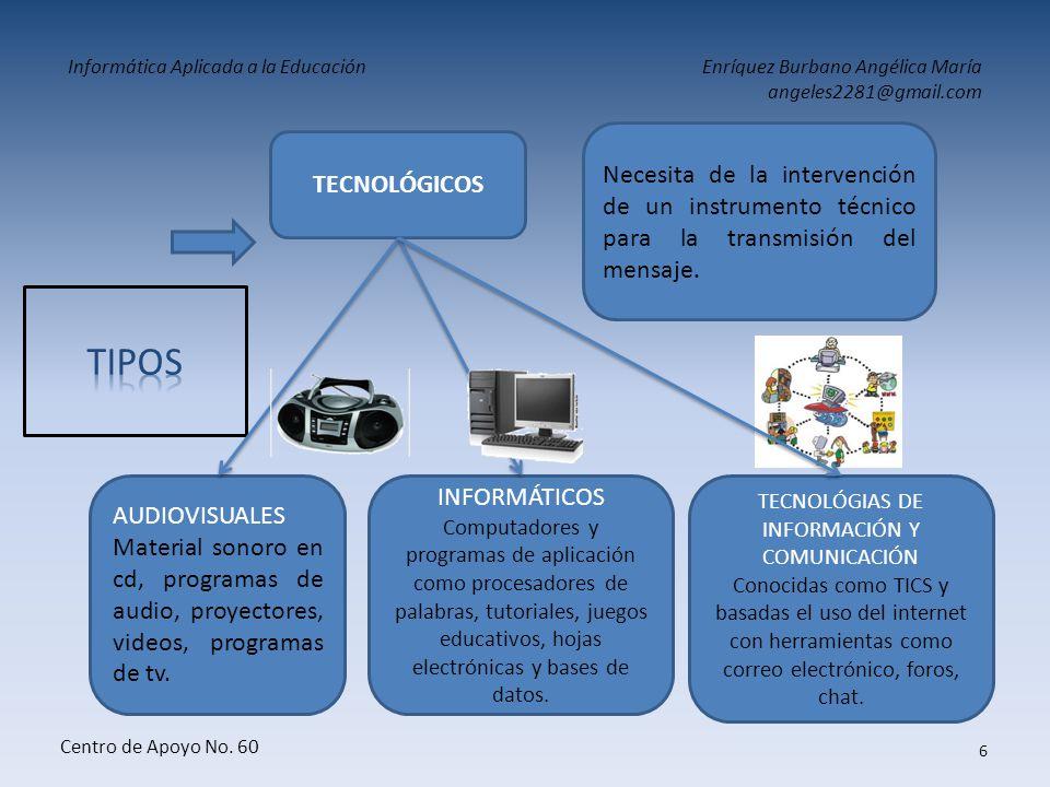 TECNOLÓGIAS DE INFORMACIÓN Y COMUNICACIÓN