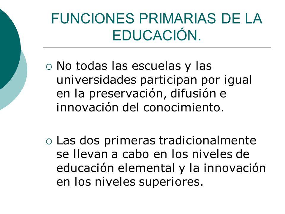 FUNCIONES PRIMARIAS DE LA EDUCACIÓN.