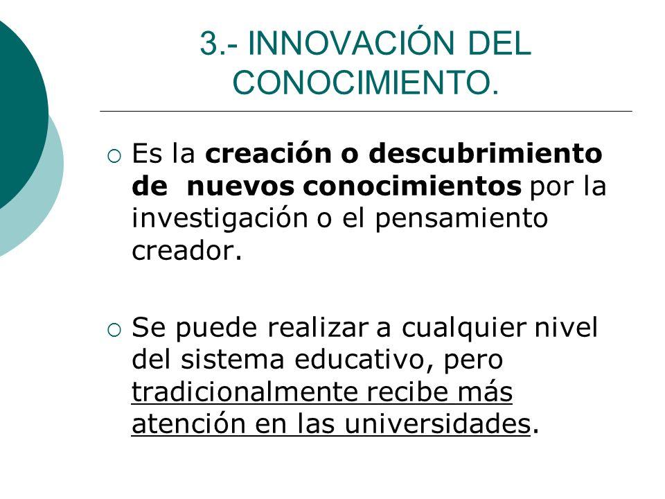 3.- INNOVACIÓN DEL CONOCIMIENTO.