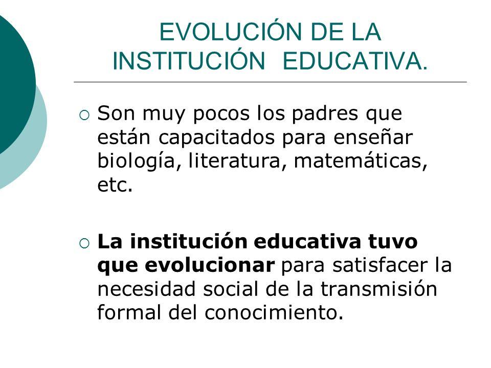 EVOLUCIÓN DE LA INSTITUCIÓN EDUCATIVA.