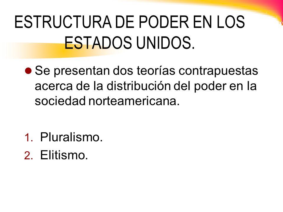 ESTRUCTURA DE PODER EN LOS ESTADOS UNIDOS.
