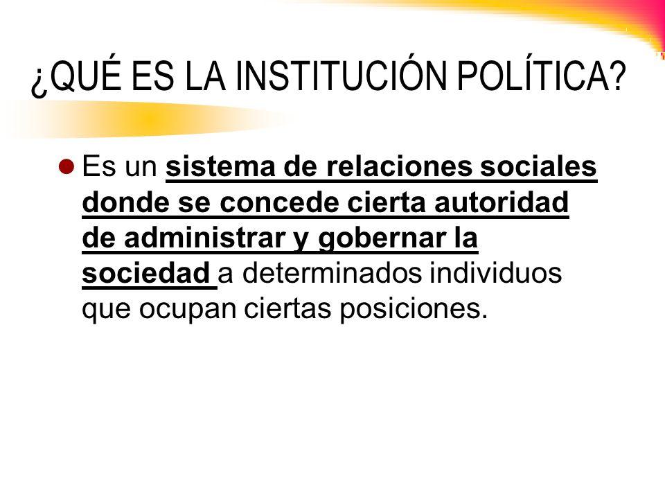 ¿QUÉ ES LA INSTITUCIÓN POLÍTICA