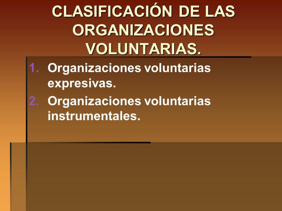 CLASIFICACIÓN DE LAS ORGANIZACIONES VOLUNTARIAS.