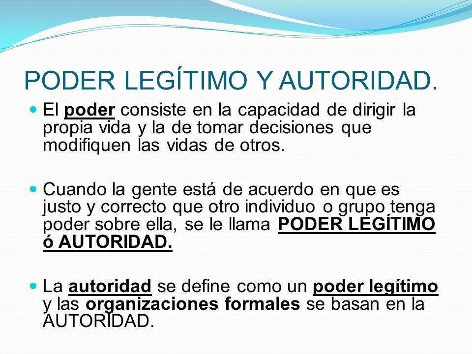 PODER LEGÍTIMO Y AUTORIDAD.