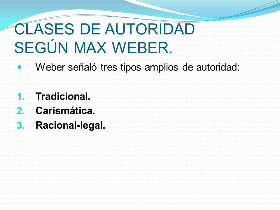 CLASES DE AUTORIDAD SEGÚN MAX WEBER.