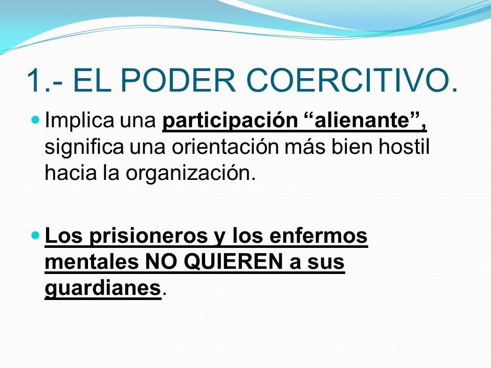 1.- EL PODER COERCITIVO. Implica una participación alienante , significa una orientación más bien hostil hacia la organización.