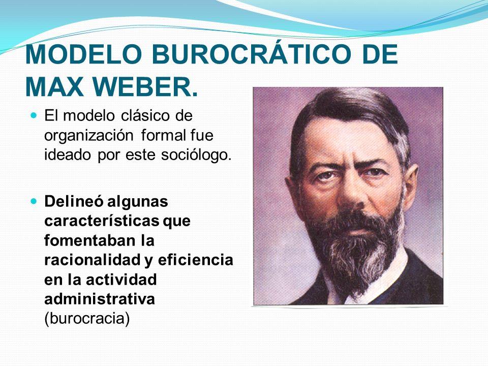 MODELO BUROCRÁTICO DE MAX WEBER.