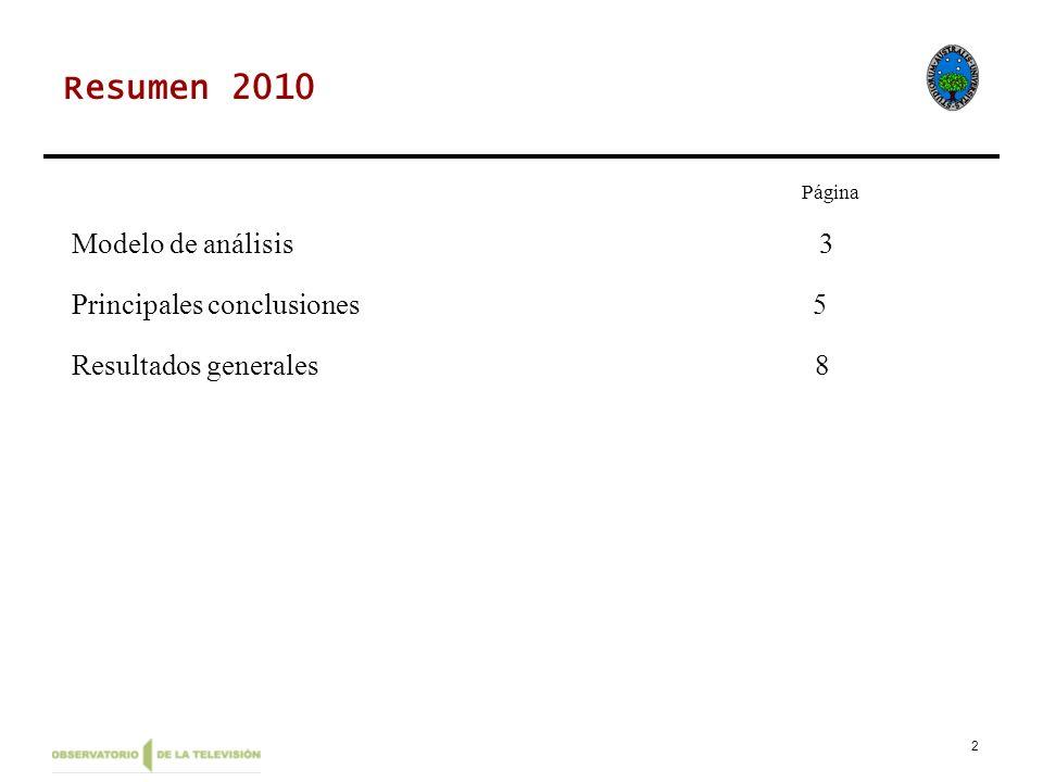 Resumen 2010 Página Modelo de análisis 3 Principales conclusiones 5