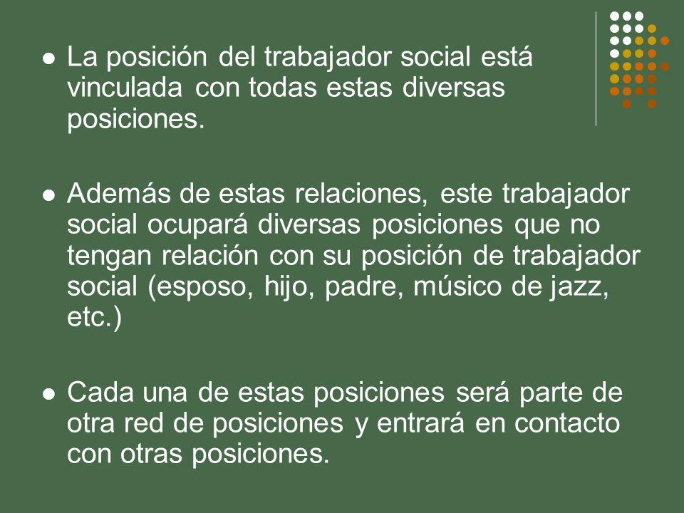 La posición del trabajador social está vinculada con todas estas diversas posiciones.