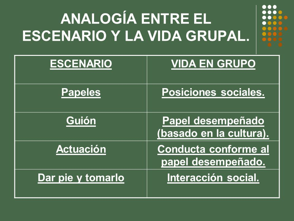 ANALOGÍA ENTRE EL ESCENARIO Y LA VIDA GRUPAL.