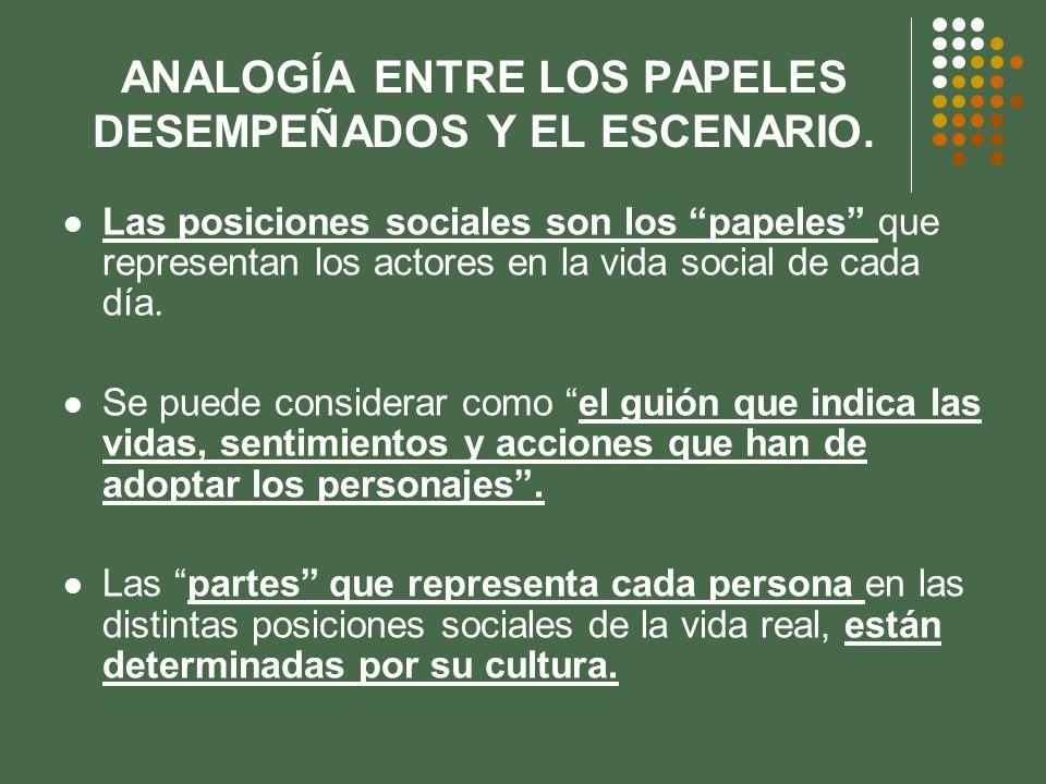 ANALOGÍA ENTRE LOS PAPELES DESEMPEÑADOS Y EL ESCENARIO.