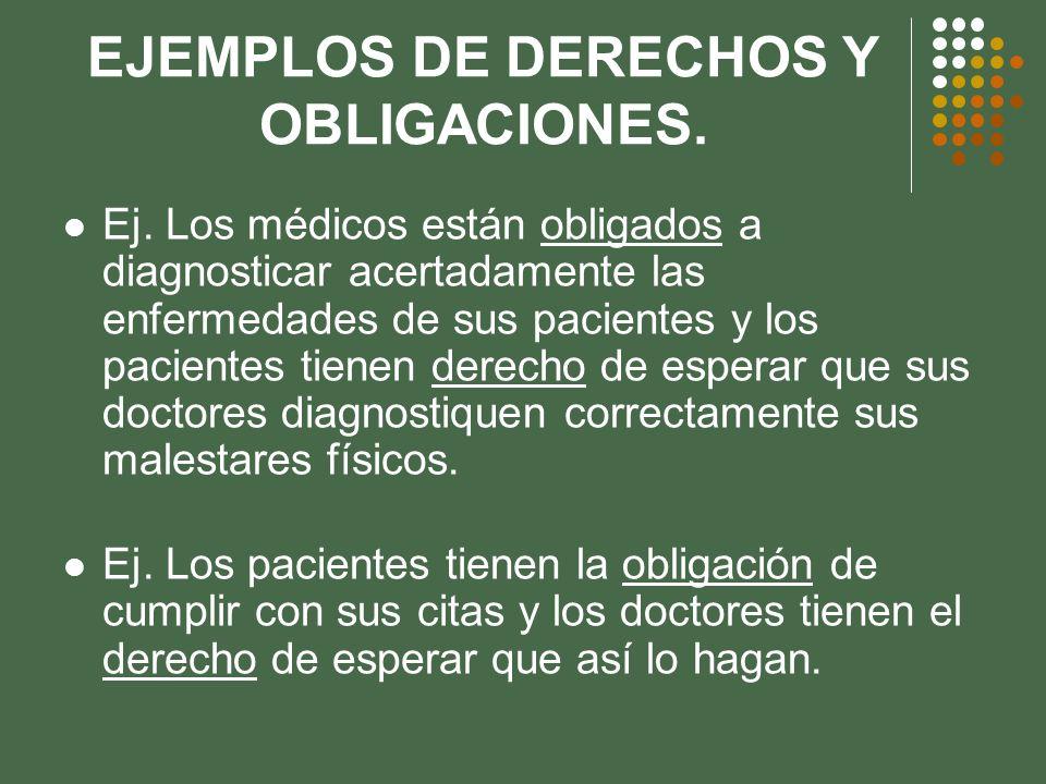 EJEMPLOS DE DERECHOS Y OBLIGACIONES.