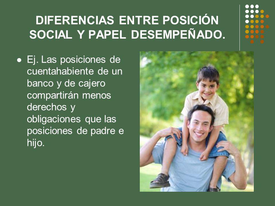 DIFERENCIAS ENTRE POSICIÓN SOCIAL Y PAPEL DESEMPEÑADO.