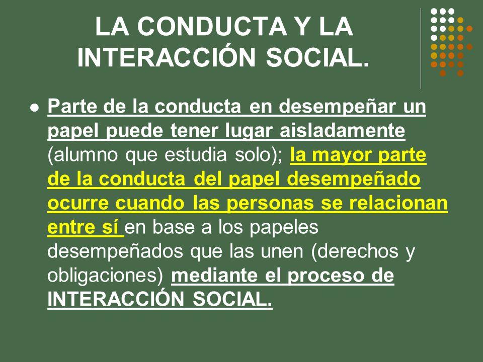 LA CONDUCTA Y LA INTERACCIÓN SOCIAL.