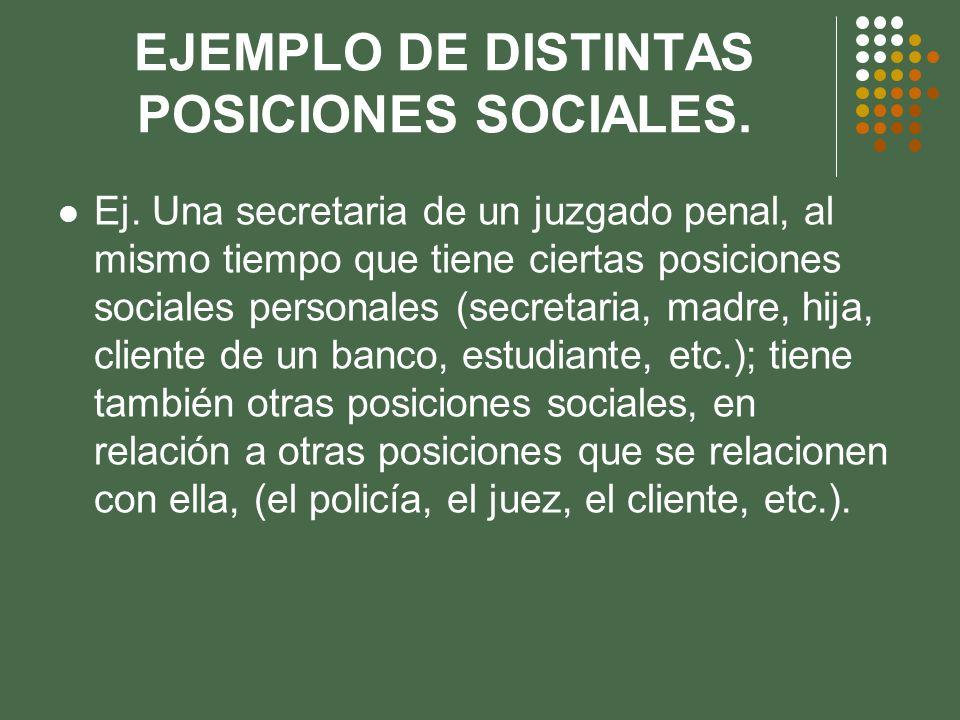 EJEMPLO DE DISTINTAS POSICIONES SOCIALES.