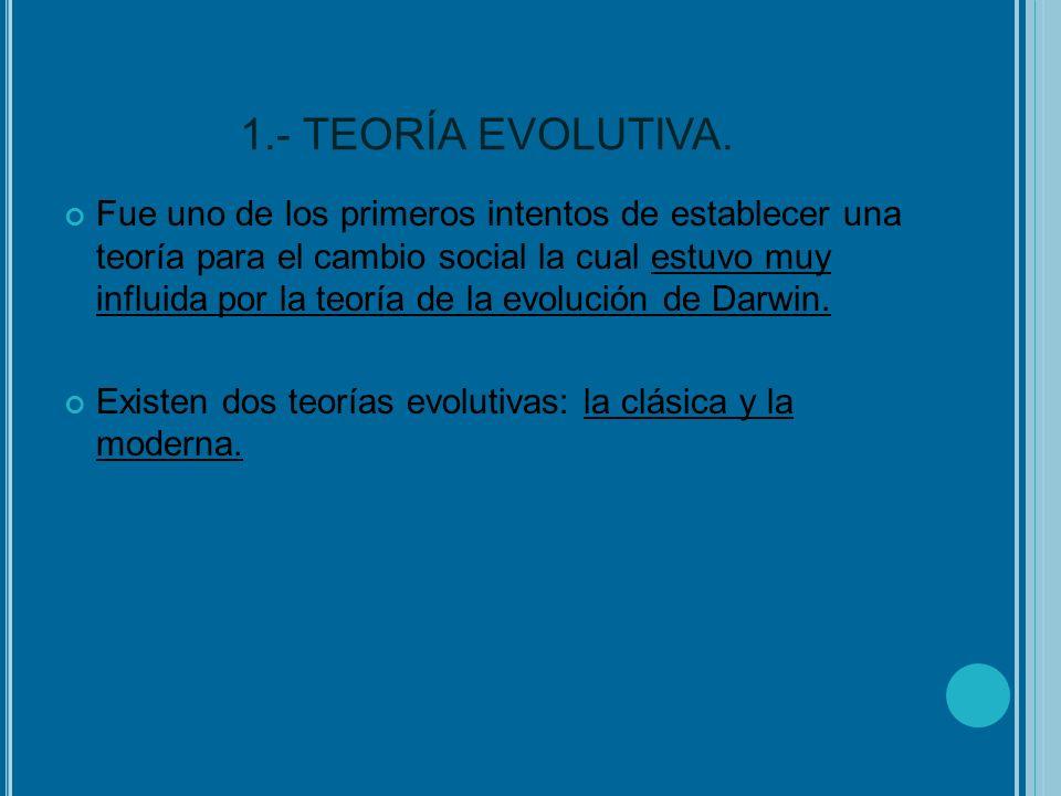 1.- TEORÍA EVOLUTIVA.