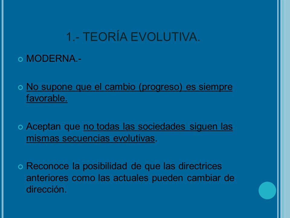 1.- TEORÍA EVOLUTIVA. MODERNA.-