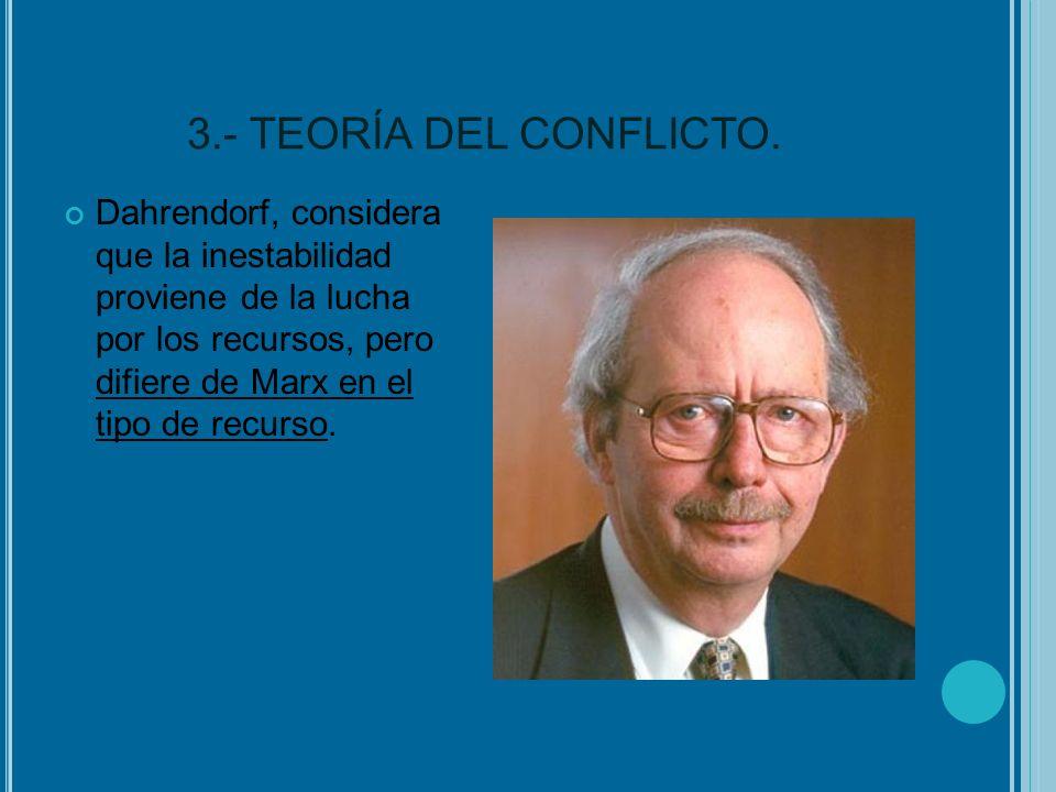 3.- TEORÍA DEL CONFLICTO.