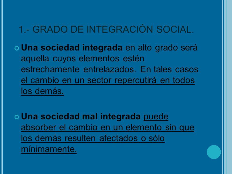 1.- GRADO DE INTEGRACIÓN SOCIAL.