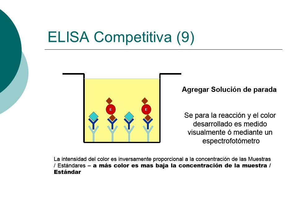 ELISA Competitiva (9)