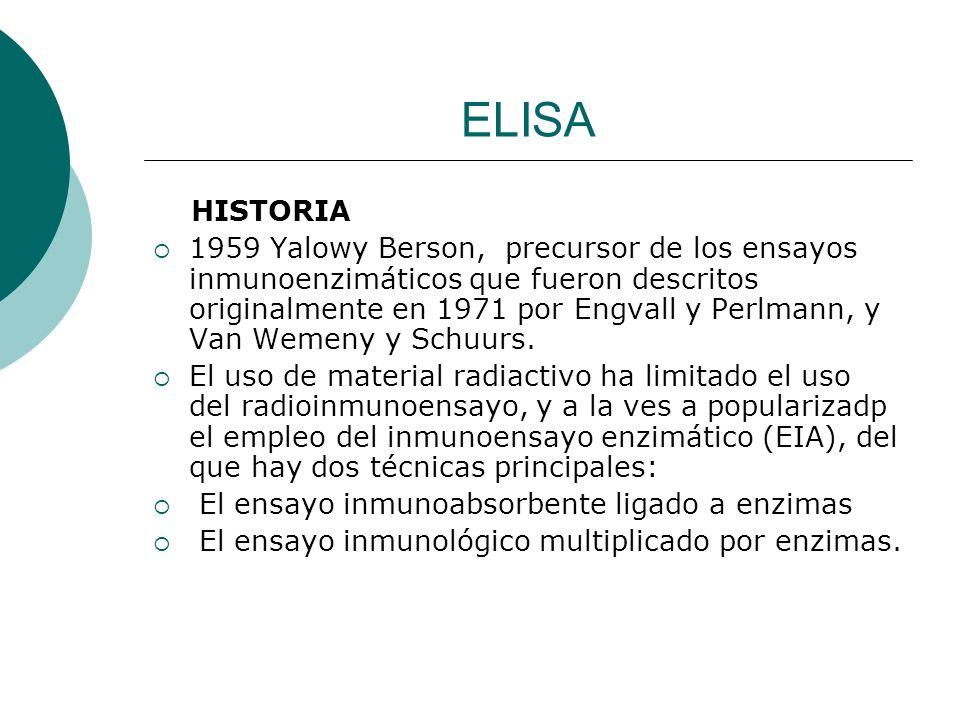 ELISA HISTORIA.