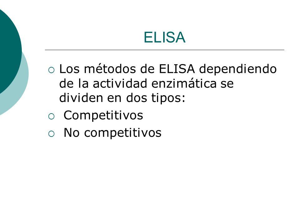 ELISA Los métodos de ELISA dependiendo de la actividad enzimática se dividen en dos tipos: Competitivos.