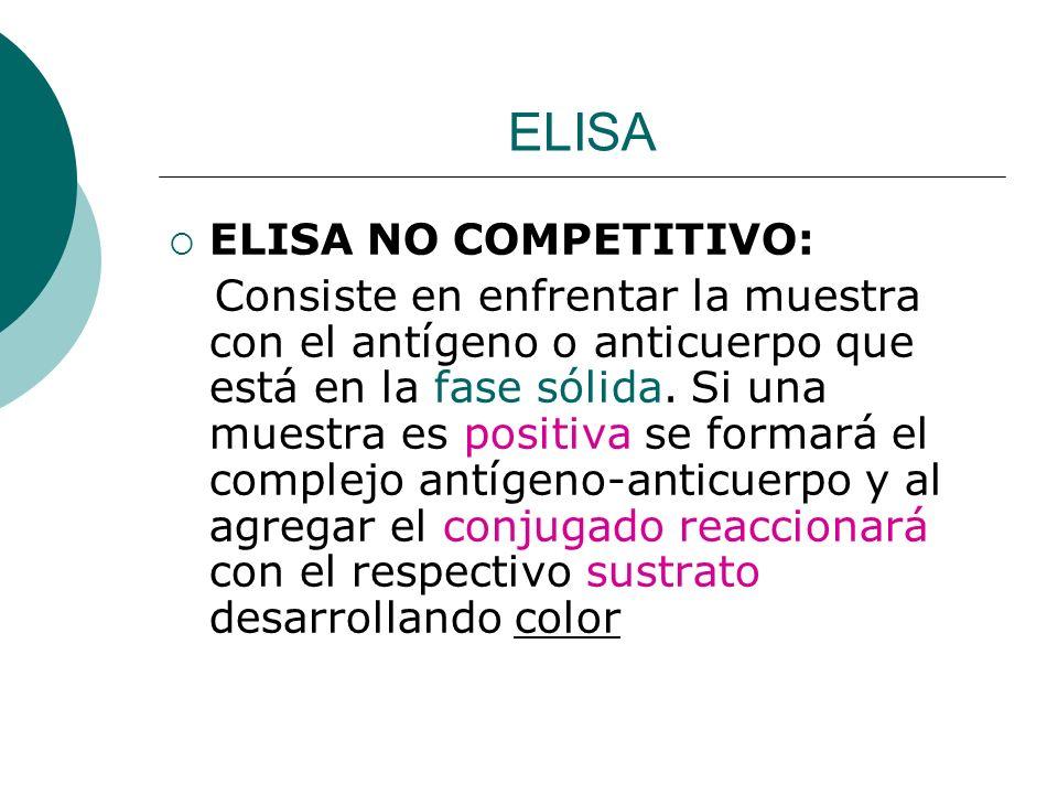 ELISA ELISA NO COMPETITIVO: