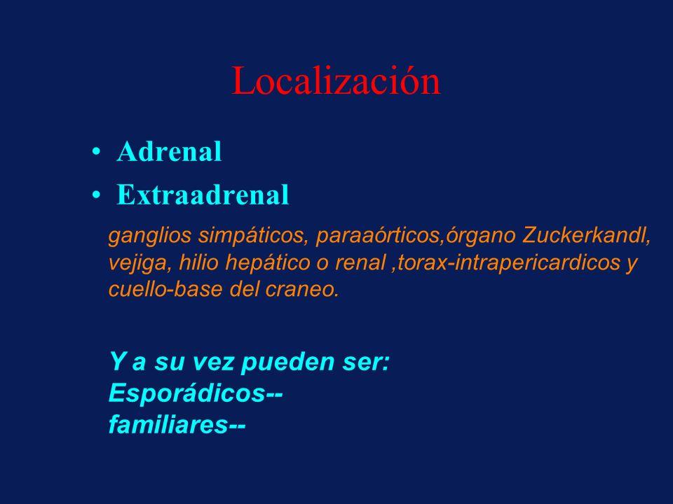 Localización Adrenal Extraadrenal Y a su vez pueden ser: Esporádicos--