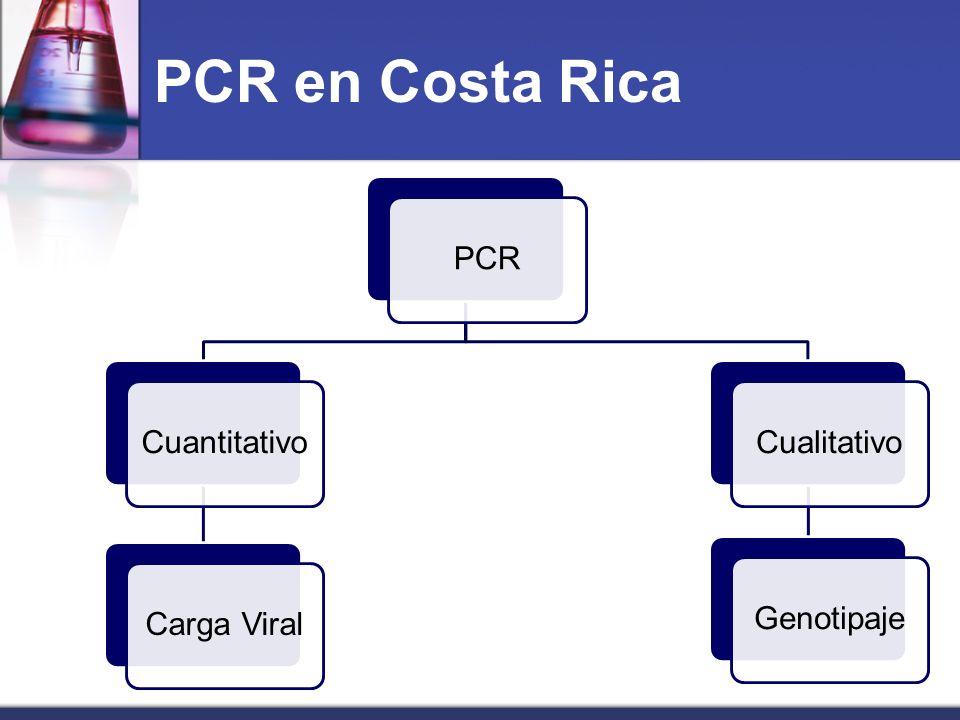PCR en Costa Rica PCR Cuantitativo Carga Viral Cualitativo Genotipaje