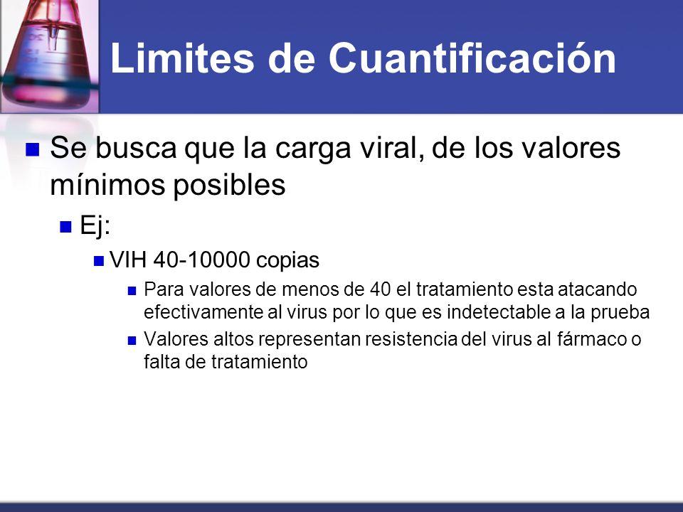 Limites de Cuantificación