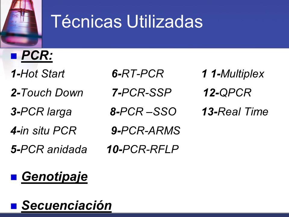 Técnicas Utilizadas PCR: Genotipaje Secuenciación