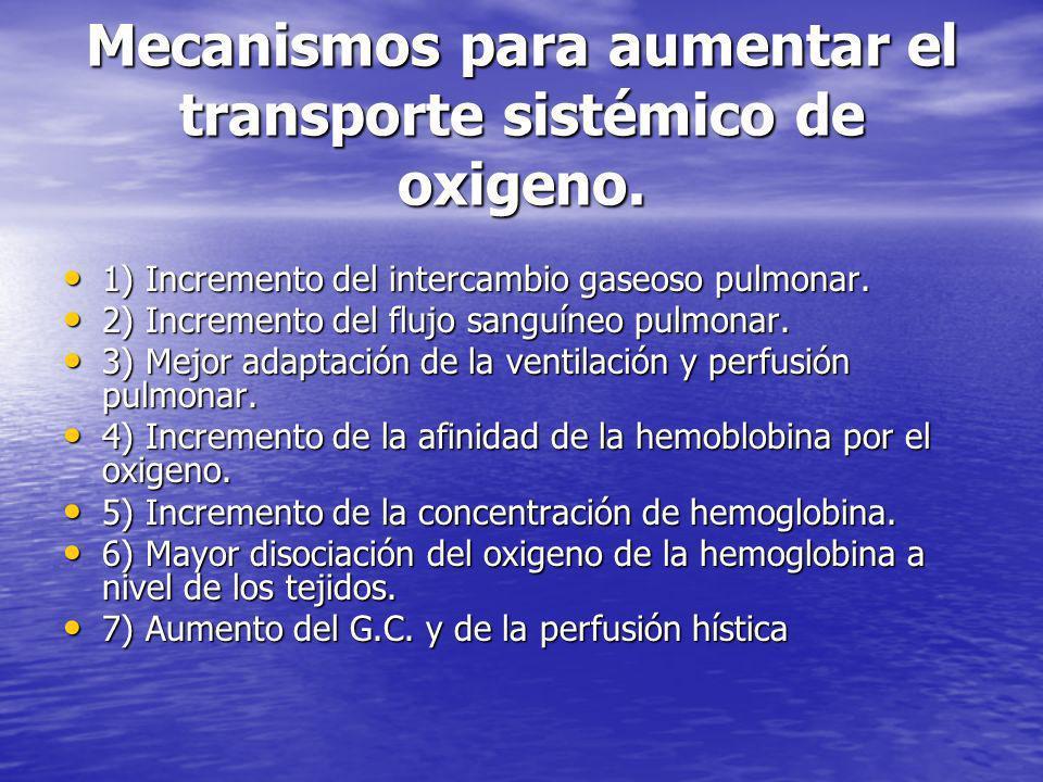 Mecanismos para aumentar el transporte sistémico de oxigeno.