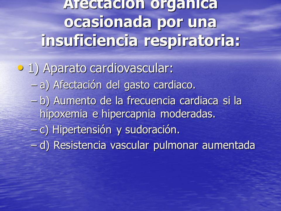 Afectación orgánica ocasionada por una insuficiencia respiratoria: