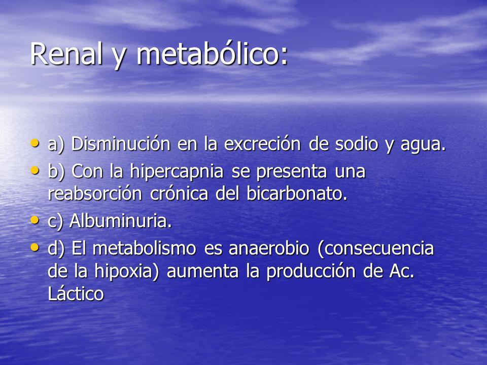 Renal y metabólico: a) Disminución en la excreción de sodio y agua.