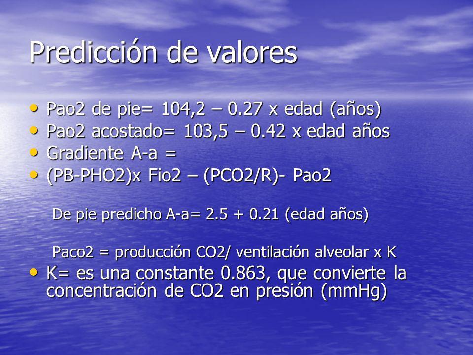Predicción de valores Pao2 de pie= 104,2 – 0.27 x edad (años)