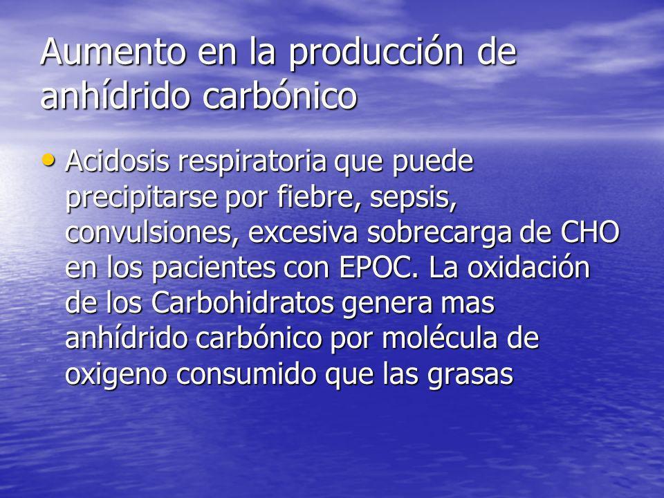 Aumento en la producción de anhídrido carbónico