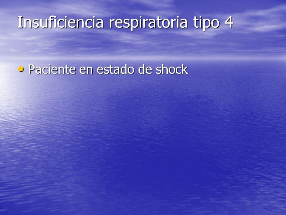 Insuficiencia respiratoria tipo 4