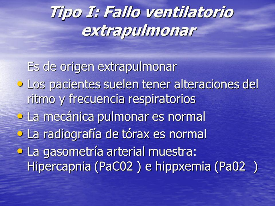 Tipo I: Fallo ventilatorio extrapulmonar