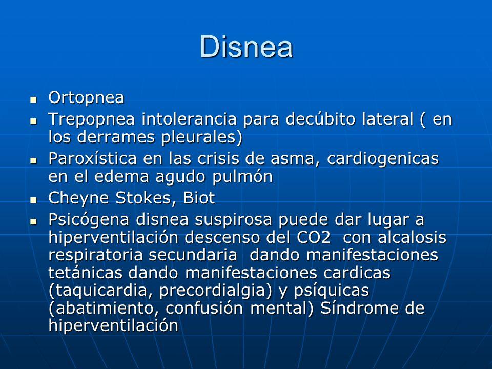 Disnea Ortopnea. Trepopnea intolerancia para decúbito lateral ( en los derrames pleurales)