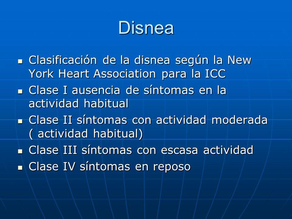 Disnea Clasificación de la disnea según la New York Heart Association para la ICC. Clase I ausencia de síntomas en la actividad habitual.