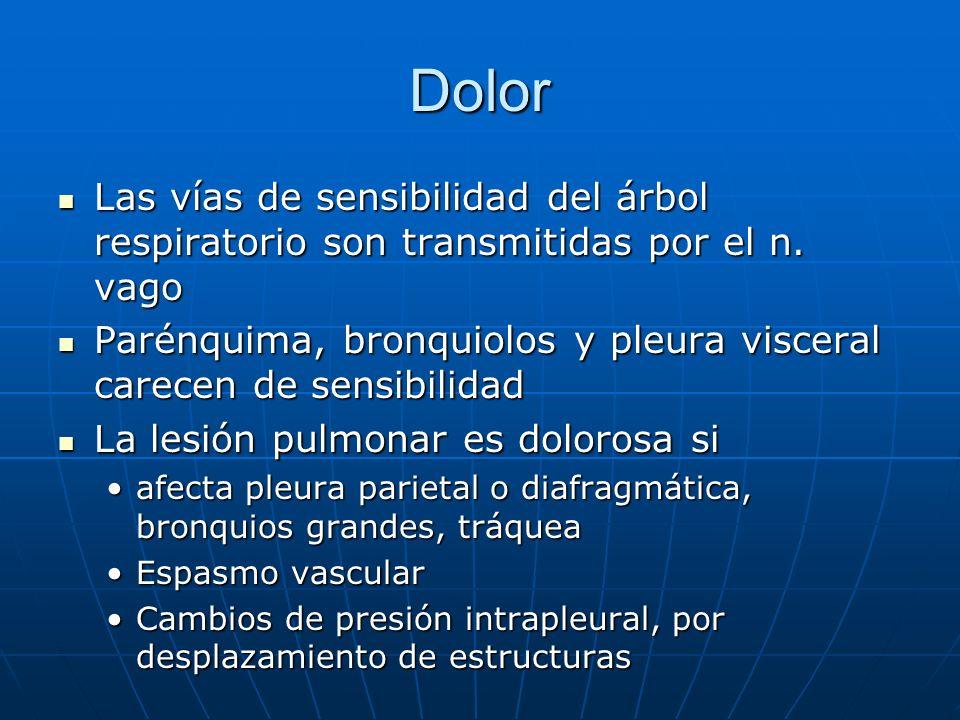 DolorLas vías de sensibilidad del árbol respiratorio son transmitidas por el n. vago.