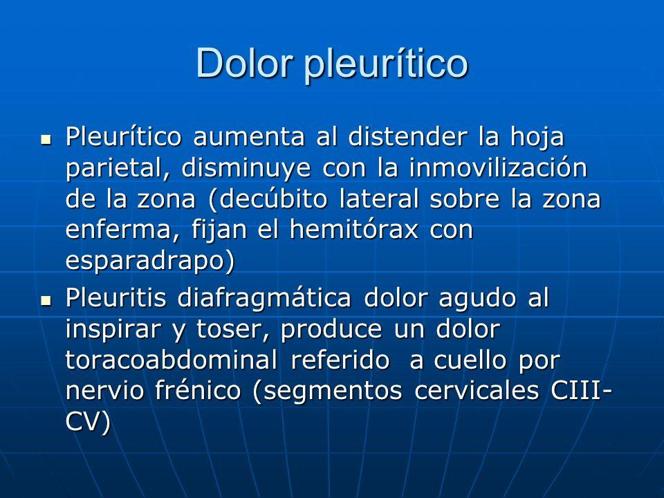 Dolor pleurítico