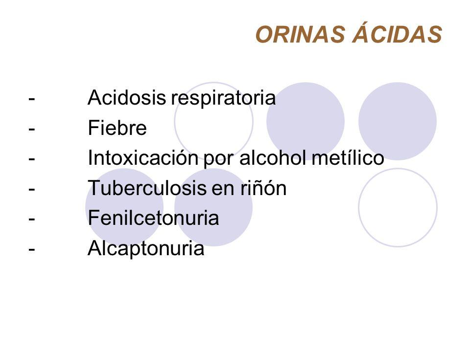 ORINAS ÁCIDAS - Acidosis respiratoria - Fiebre